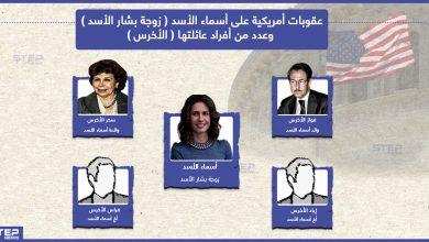 عقوبات أمريكية على أسماء الأسد وعدد من أفراد عائلتها