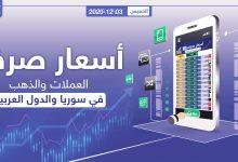 أسعار الذهب والعملات للدول العربية وتركيا اليوم الخميس الموافق 03 كانون الأول 2020