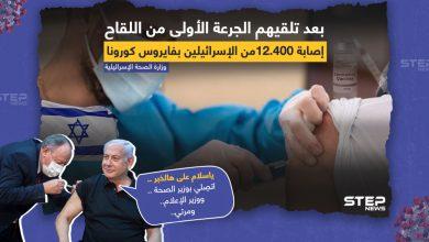 إصابة 12400 إسرائيلي بفايروس كورونا عقب تلقيهم اللقاح
