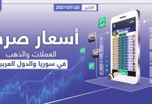 أسعار الذهب والعملات للدول العربية وتركيا اليوم الاثنين الموافق 25 كانون الثاني 2021