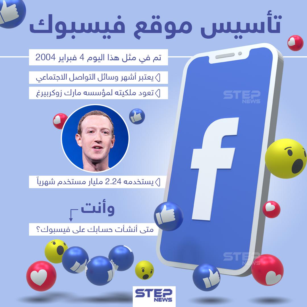 في ذكرى انطلاق الفيس بوك.. أخبرنا متى أنشأت حسابك عليه؟
