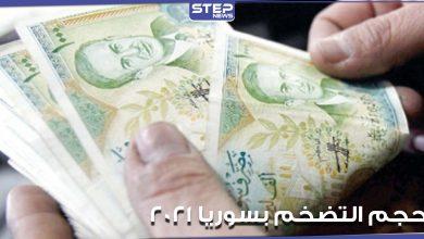 حجم التضخم في سوريا لعام 2021