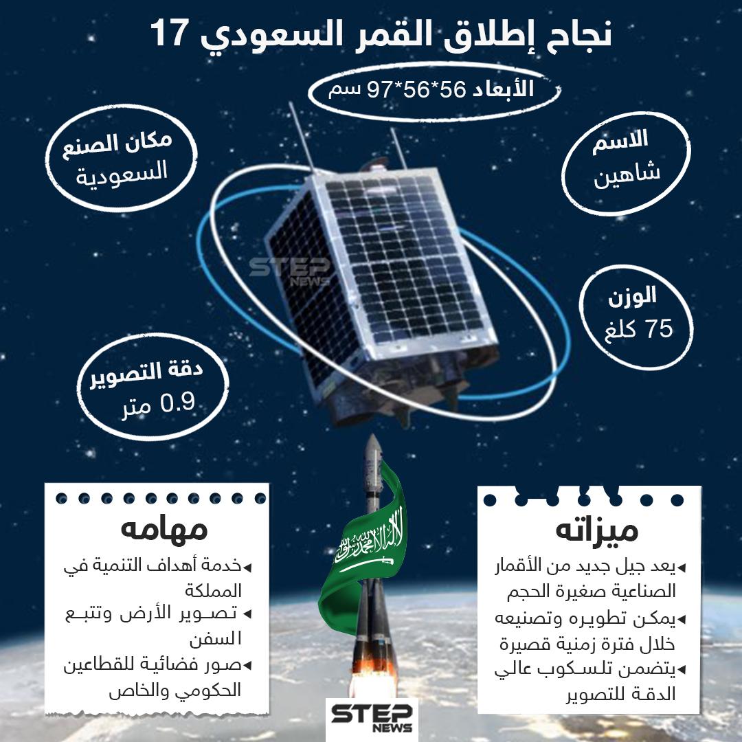 """بعد نجاح إطلاقه.. ما مميزات القمر الصناعي السعودي """"شاهين سات""""؟"""