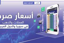 أسعار الذهب والعملات للدول العربية وتركيا اليوم الأحد الموافق 07 آذار 2021