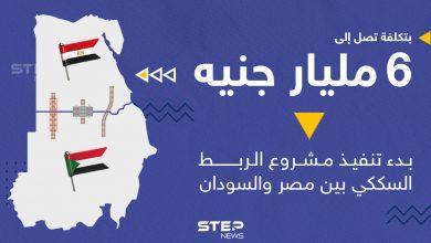 مشروع سكك حديدية يربط بين مصر والسودان