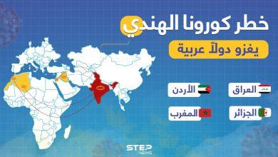 4 دول عربية من أصل 21 دولة في العالم إنتقل إليها فايروس كورونا الهندي المتحور