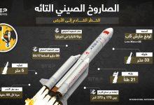 ماذا تعرف عن الصاروخ الصيني التائه الذي يهدد الأرض؟