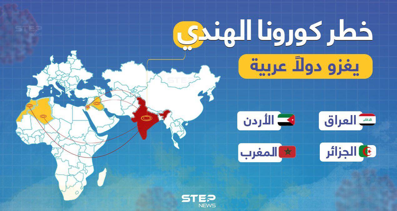 المتحور الهندي في الدول العربية