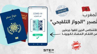 المغرب المغرب تطرح أول جواز سفر للملقحين ضد كورونا .أول جوار سفر للملقحين ضد كورونا