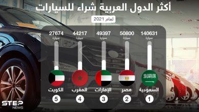 أكثر الدول العربية شراء للسيارات في عام 2021