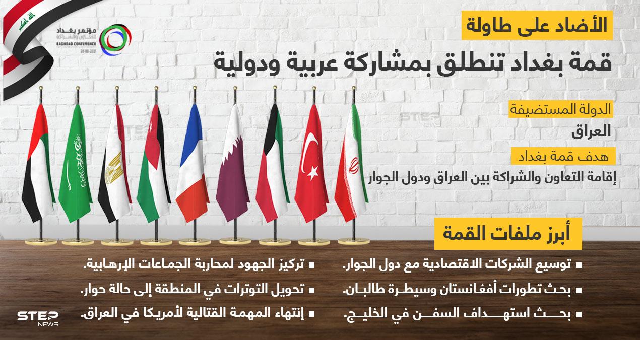 بمشاركة عربية ودولية انطلاق أعمال مؤتمر بغداد للتعاون والشراكة اليوم
