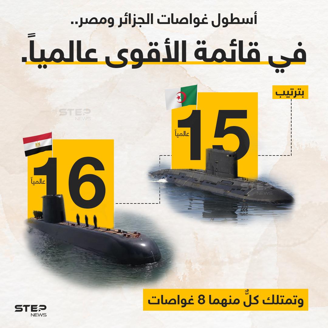 أسطول الغواصات الجزائري والمصري، ضمن قائمة الأقوى عالمياً، إذ يمتلك كل منهما 8 غواصات جعلتهما في الترتيب 15 و16 توالياً على مستوى العالم.