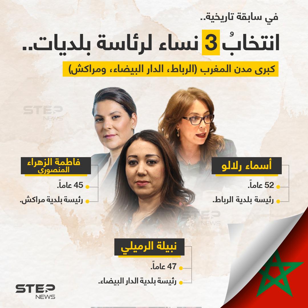 """لأول مرة في تاريخ المغرب، انتخاب 3 نساء لرئاسة بلديات كبرى المدن """"الدار البيضاء، الرباط، مراكش""""."""