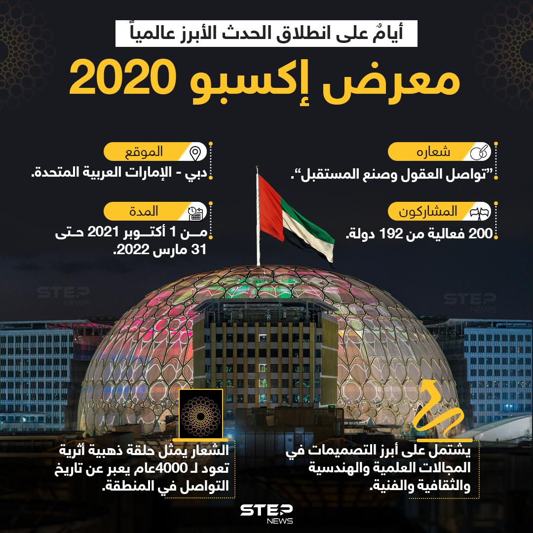 إكسبو دبي 2020،الحدث الأبرز عالمياََ، على الأبواب.. تعرف إليه عن قرب