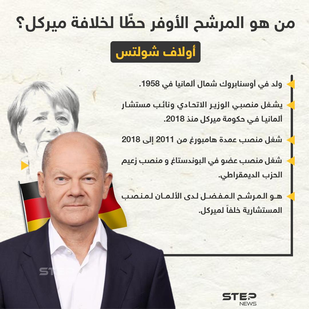 """""""أولاف شولتس"""" ، هل يصبح المستشار القادم لألمانيا بدلاً لميركل؟"""