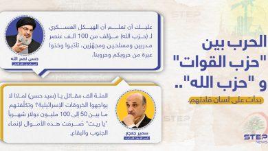 """حرب بين """"حزب القوات اللبنانية"""" و""""حزب الله"""" بدأت بالتصريحات على لسان قادتهم..إلى أين ستصل برأيك؟"""